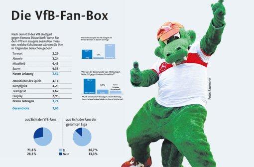 Die VfB-Fan-Box vor dem 4. Spieltag