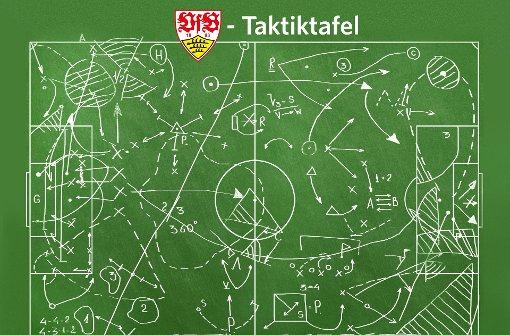 Unsere Taktikanalyse zum Spiel des VfB Stuttgart gegen Union Berlin.  Foto: STZN