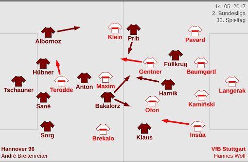 Die Formationen beider Teams. Foto: Jonas Bischofberger
