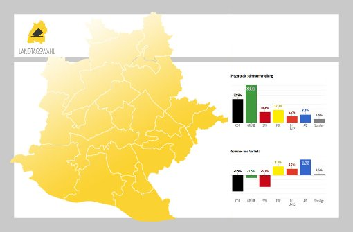 Landtagswahl 2016 - So hat Stuttgart gewählt. Foto: Screenshot