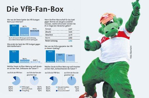 Die VfB-Fan-Box vor dem 5. Spieltag