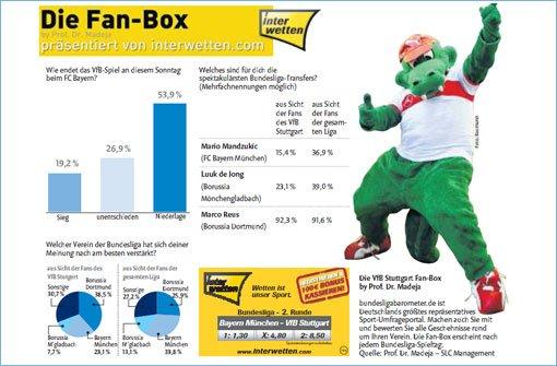 Die VfB-Fan-Box zum 1. Spieltag