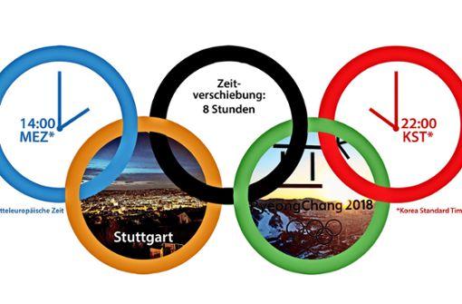 Die deutschen Olympiateilnehmer müssen eine Zeitverschiebung von acht Stunden bewältigen. Foto: AFP, Lg/Leif Piechowski. Illustration: Ruckaberle