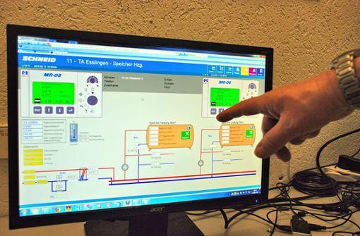 Moderne Energieversorgung für Schulen und Hallen