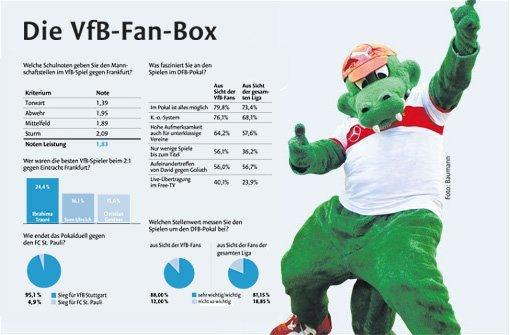Die VfB-Fan-Box zur 2. Hauptrunde im DFB-Pokal