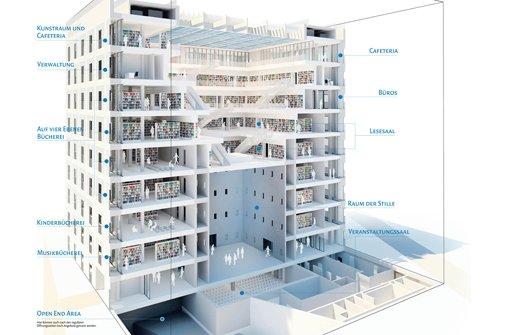 Stadtbibliothek neuland medientempel stuttgart for Neue architektur stuttgart