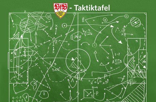 Die Taktikanalyse des VfB-Spiels in Augsburg