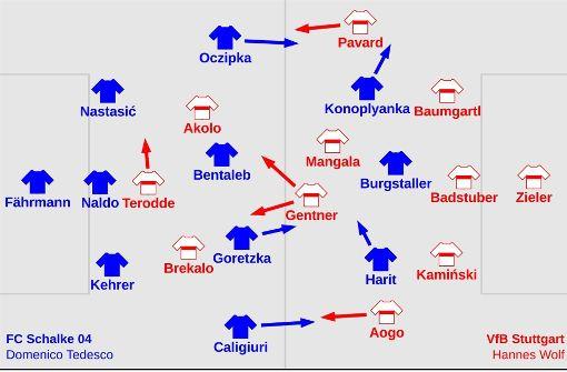 Eine mögliche taktische Ausrichtung der beiden Teams. Foto: Jonas Bischofberger